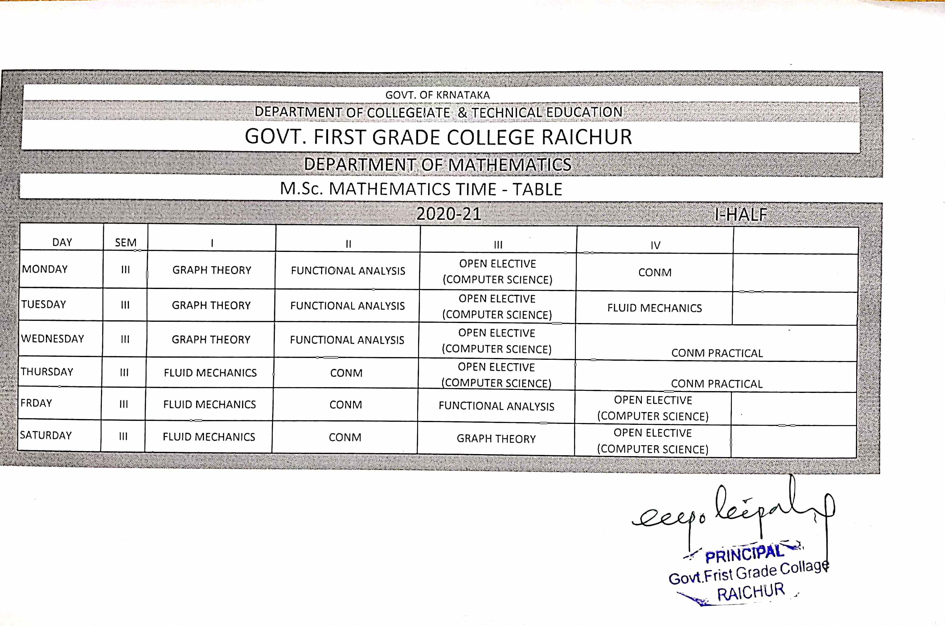 M.Sc. Mathematics Time Table
